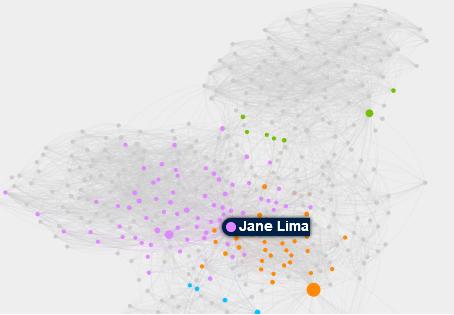 Dê vida aos seus dados com Social NetworkAnalysis