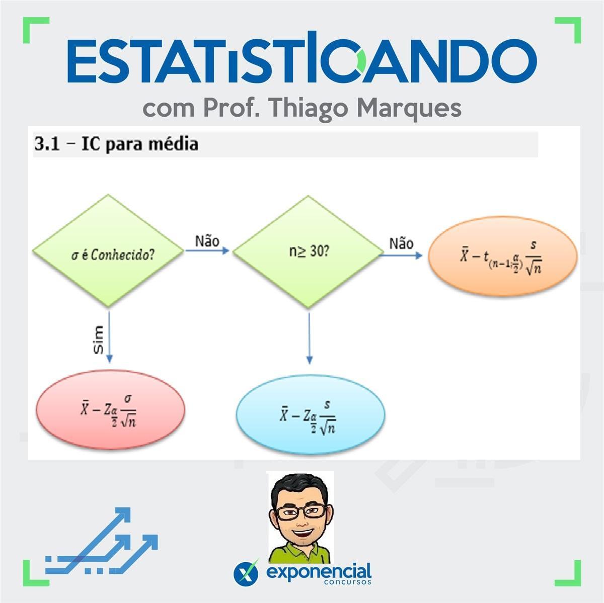 estatidados_ic