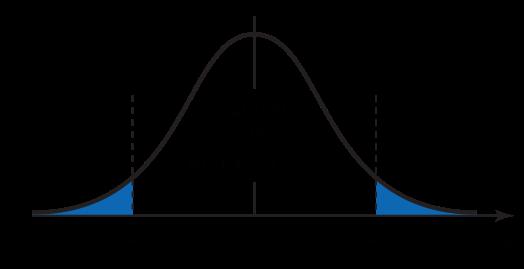 Inferência Estatística – Teste dehipóteses