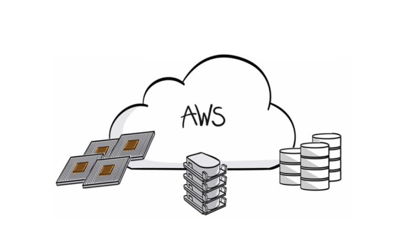 Outros serviços Amazon AWS para a certificação AWS Certified CloudPractitioner